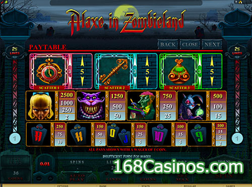 Alaxe in Zombieland Slot Pay Table