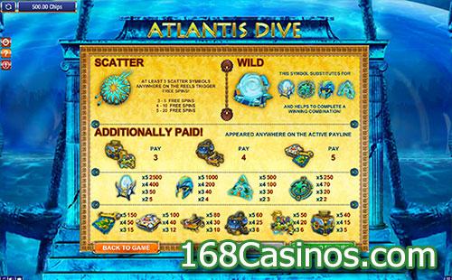 Atlantis Dive Slot Pay Table