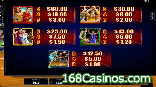 Basketball Star Slot Pay Table
