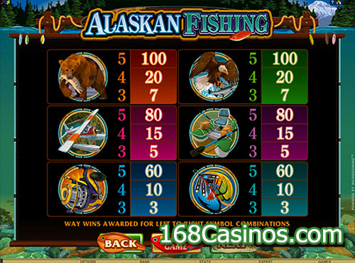 Alaskan Fishing Slot Pay Table