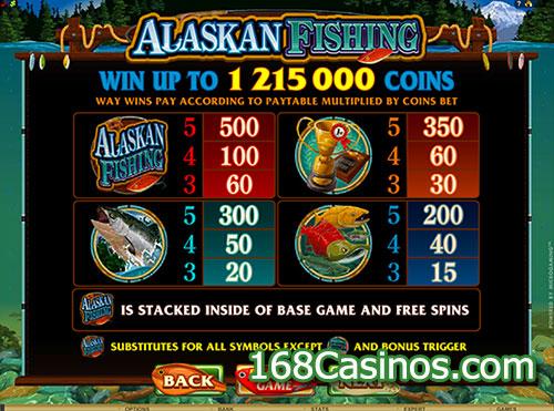 Alaskan Fishing Slot Bonus