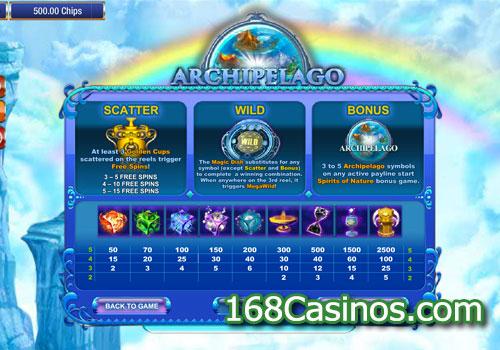 Archipelago Slot Pay Table