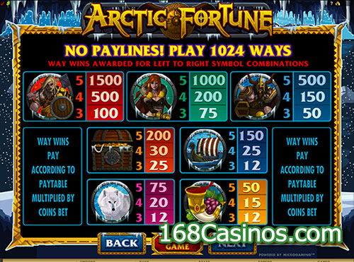 Arctic Fortune Slot Pay Table