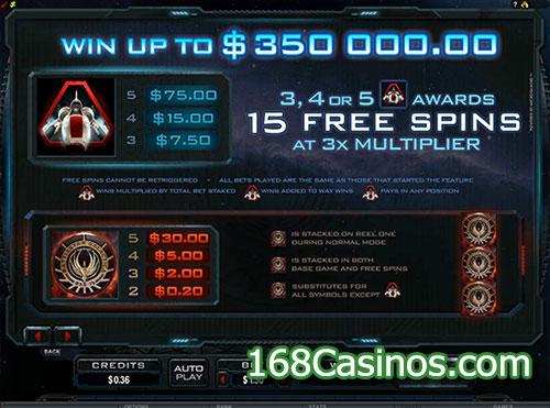 Battlestar Galactica Slot Bonus