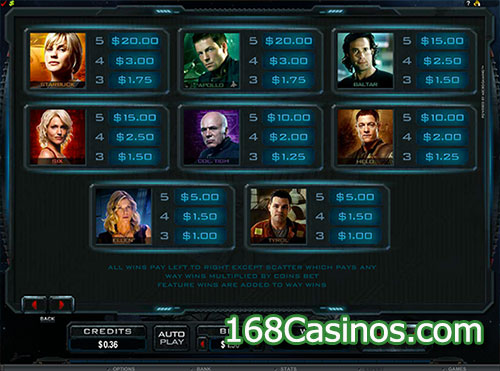 Battlestar Galactica Slot Pay Table