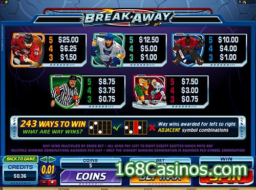 Break Away Slot Pay Table