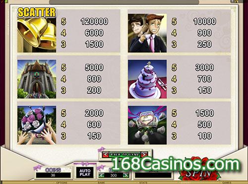 Bridezilla Slot Pay Table