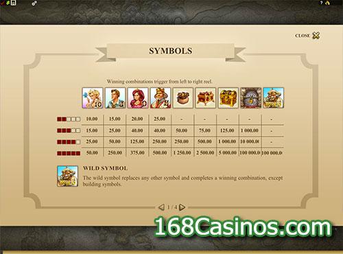 Castle Builders Slot Pay Table