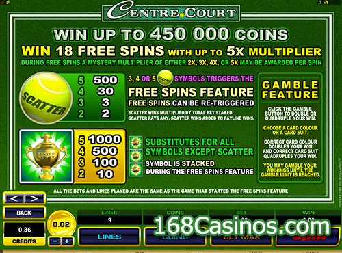 Centre Court Slot Free Spins Feature
