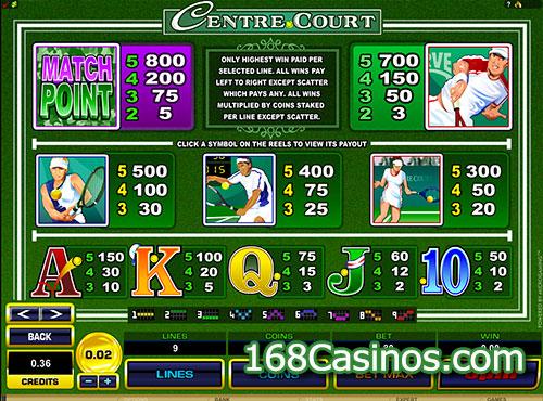 Centre Court Slot Pay Table