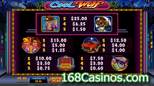 Cool Wolf Slot Pay Table