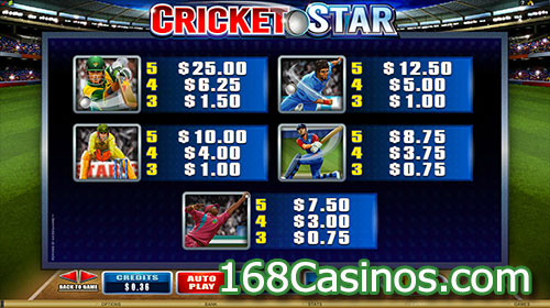 Cricket Star Slot Pay Table