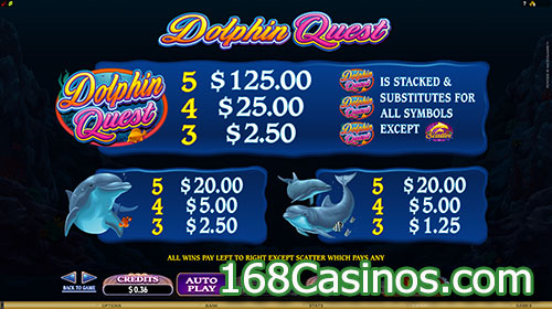 Dolphin Quest Slot Pay Table