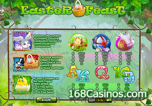 Easter Feast Slot Pay Table