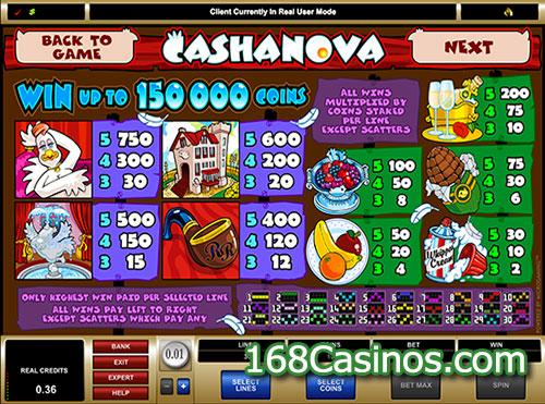 Cashanova Slot Pay Table
