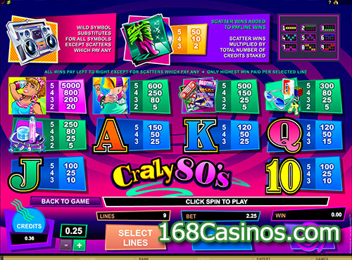 Crazy 80's Slot Pay Table