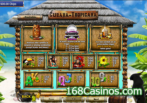Cubana Tropicana Slot Pay Table