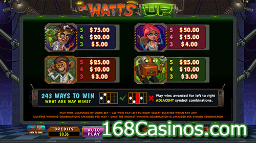 Dr Watts Up Slot Paytable