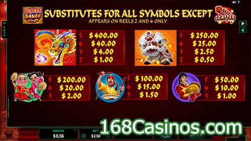 Dragon Dance Slot Pay Table