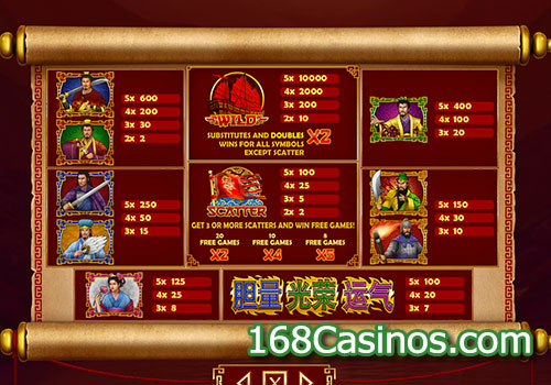 East Wind Battle Slot Paytable
