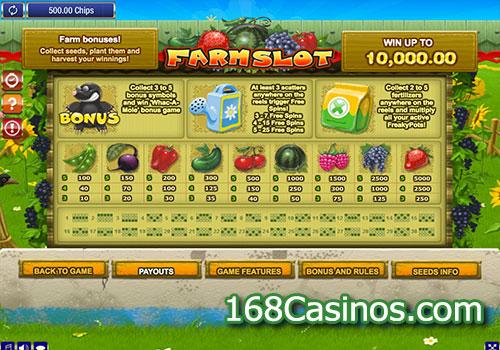 Farm Slot Pay Table