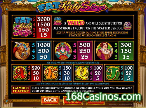 Fat Lady Sings Slot Pay Table