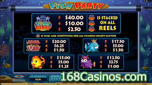 Fish Party Slot Paytable