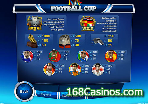 Football Cup Slot Paytable