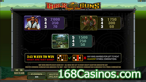 Girl With Guns – Jungle Heat Slot Pay Line