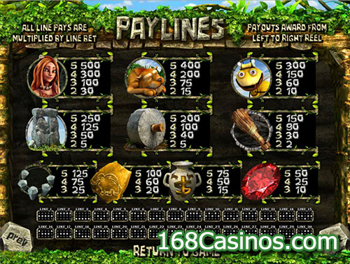 2 Million B.C. Slot Payline