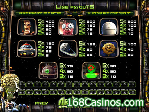 Arrival Slot Line Payouts