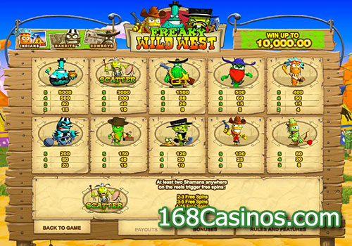Freaky Wild West Slot Paytable