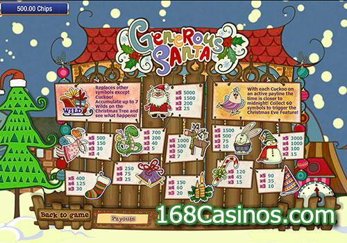 Generous Santa Slot Paytable