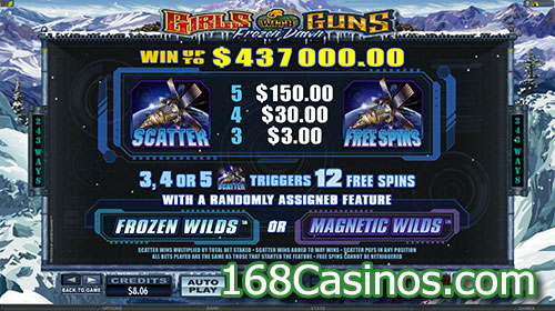 Girls With Guns Frozen Dawn Slot Scratter and Free Spins