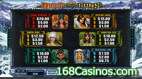 Girls With Guns Frozen Dawn Video Slot Paytable