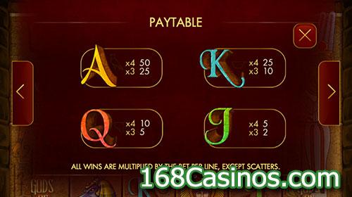 Gods of Giza Slot Paytable