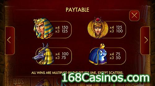 Gods of Giza Video Slot Paytable