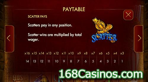 Gods of Giza Slot Scatter Bonus