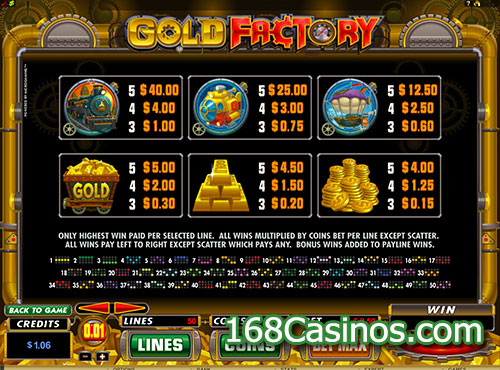 Gold Factory Video Slot Paytable