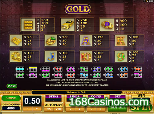Gold Slot Paytable