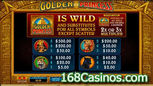 Golden Princess Slot Paytable