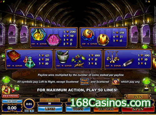 Great Griffin Video Slot Paytable