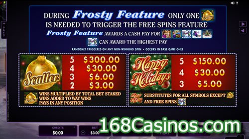 Happy Holidays Slot Frosty Feature