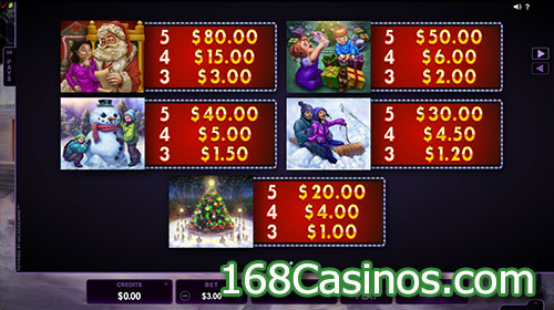 Happy Holidays Video Slot Paytable