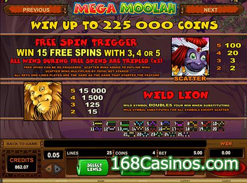 Mega Moolah Slot Free Spin Trigger