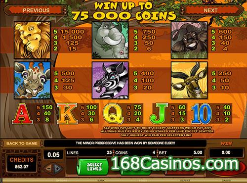Mega Moolah Slot Paytable