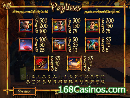At The Copa Slot Paylines