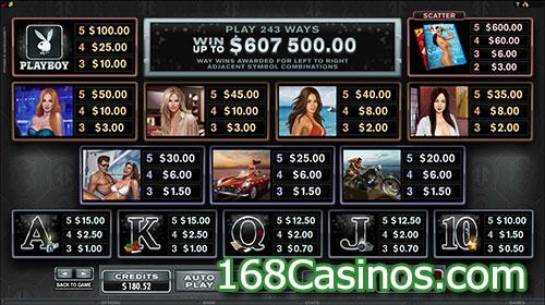 Playboy Slot Paytable