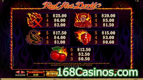 Red Hot Devil Slot Payline