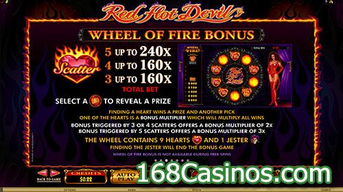 Red Hot Devil Wheel of Fire Bonus